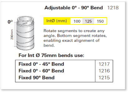 Adjustable Bend 0 to 90 degrees