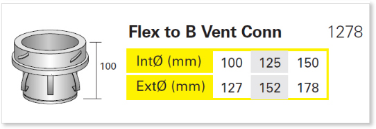 Flex to B Vent Connector
